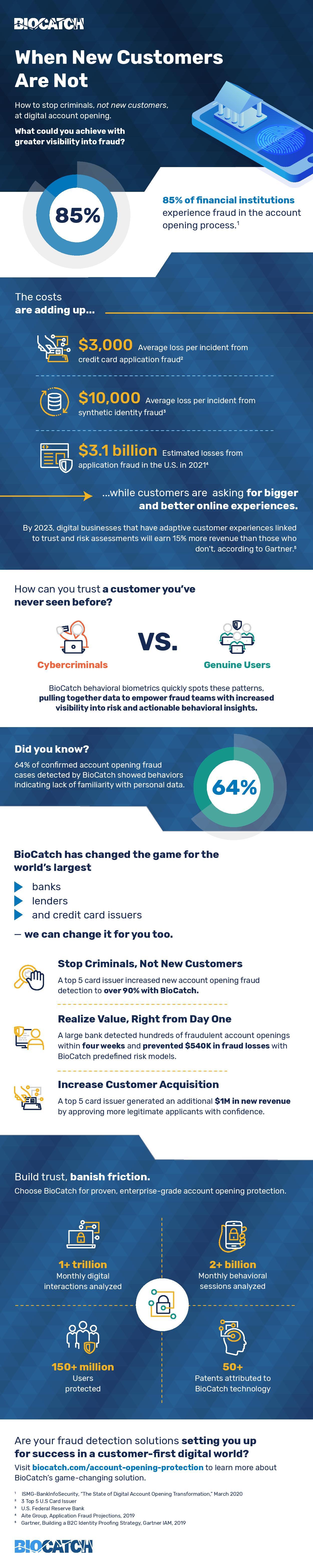BioCatch-AO-Infographic(1)-page-001