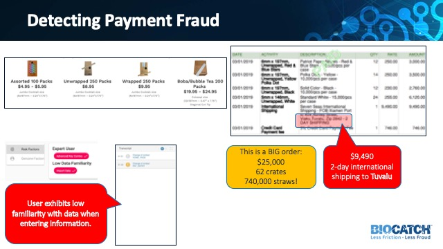 Detecting Payment Fraud