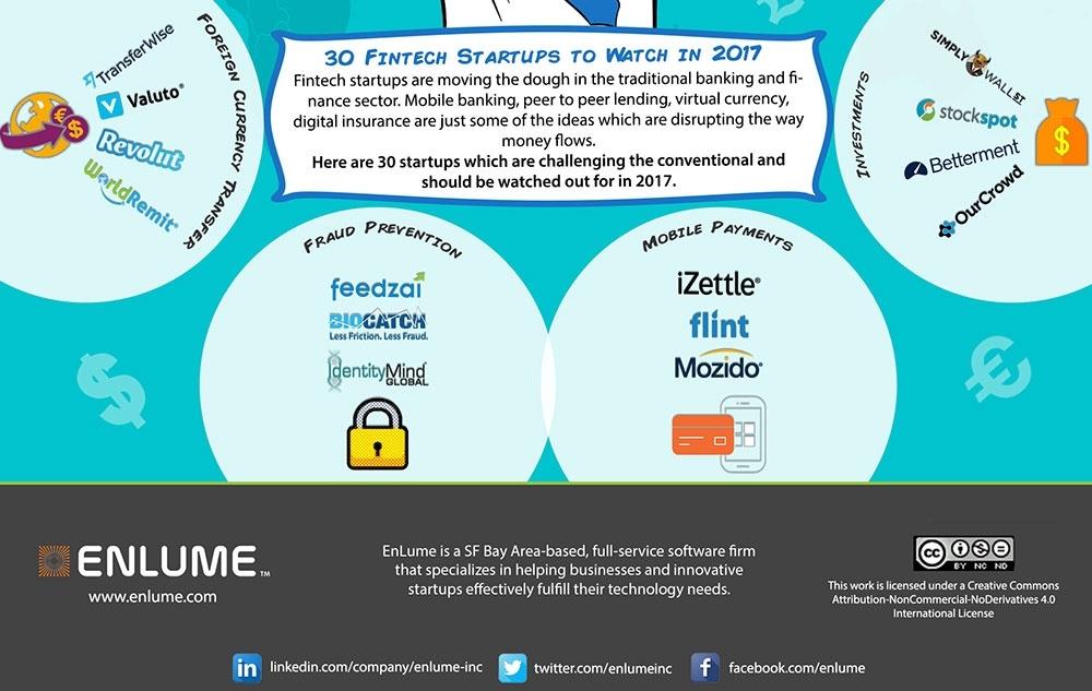 Fintech-Startups-to-Watch-577102-edited.jpg