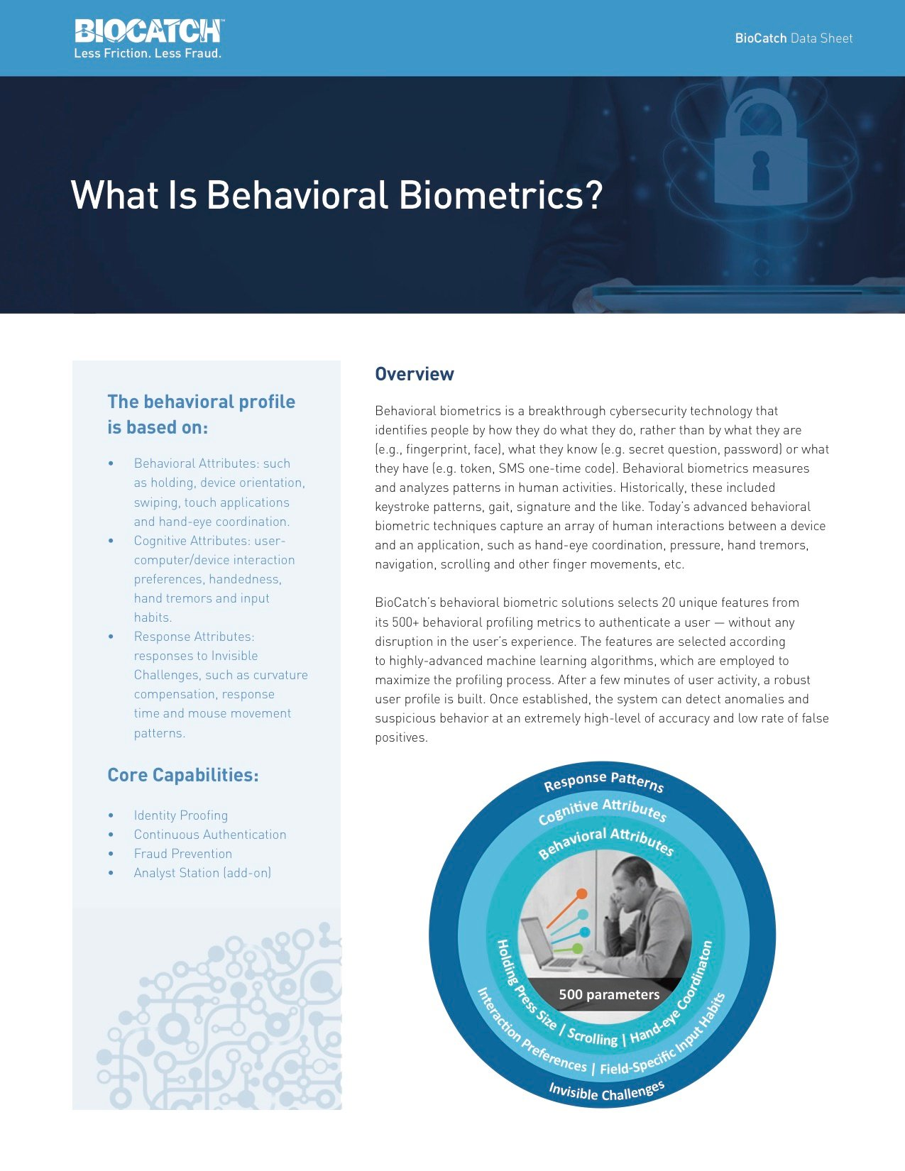 What is Behavioral Biometrics (1)