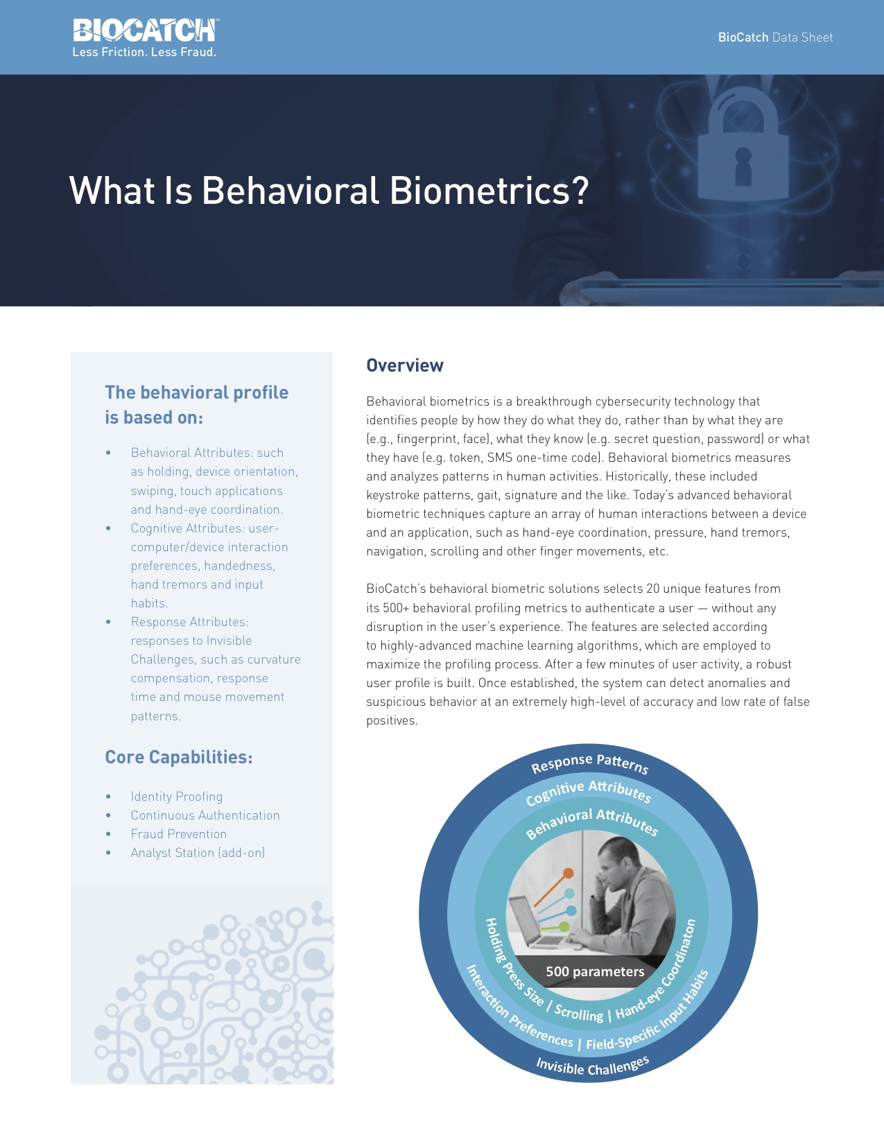 What is Behavioral Biometrics