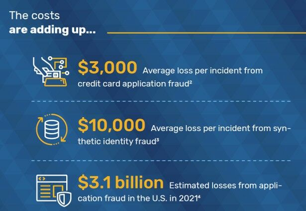 64% of Account Opening Fraud Cases Show One Common Behavior Among Cybercriminals